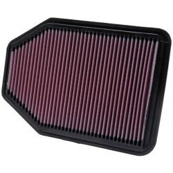 Filtre à air K&N 33-2364