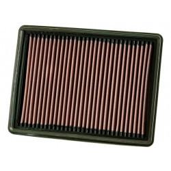 Filtre à air K&N 33-2420